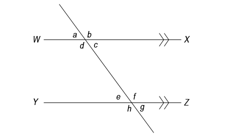 GCSE Mathematics Revision - Image of Related Angles