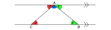 GCSE Mathematics Revision - Image of Triangle 180 Degree Proof - 2
