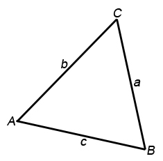 GCSE Mathematics Revision - Area of a Triangle using Sine